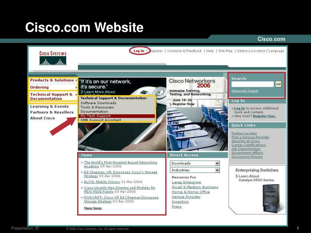 Cisco.com Website