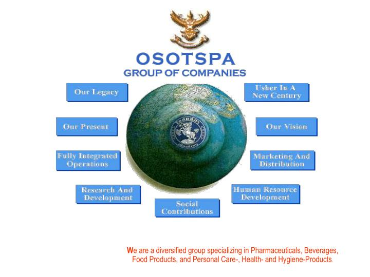osotspa business analysis Global energy drinks market research report 2017-2022 by players, regions, product types & applications_x000d_ research report provides information on pricing, market analysis, shares, forecast, and company profiles for key industry participants.