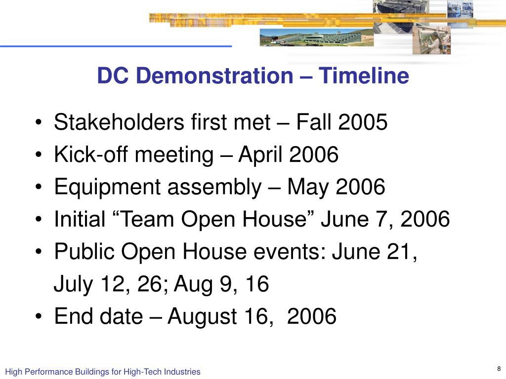 DC Demonstration – Timeline