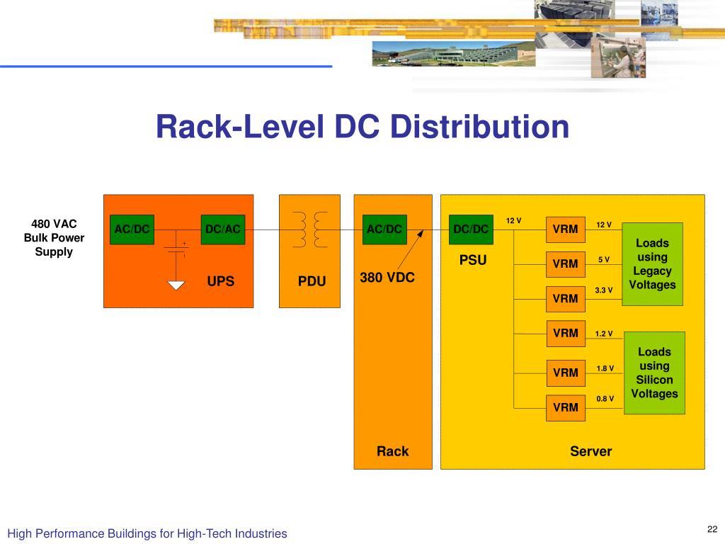 Rack-Level DC Distribution