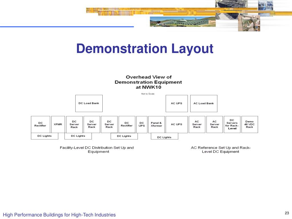 Demonstration Layout