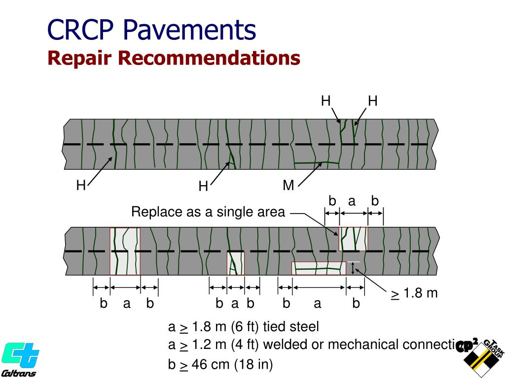 CRCP Pavements