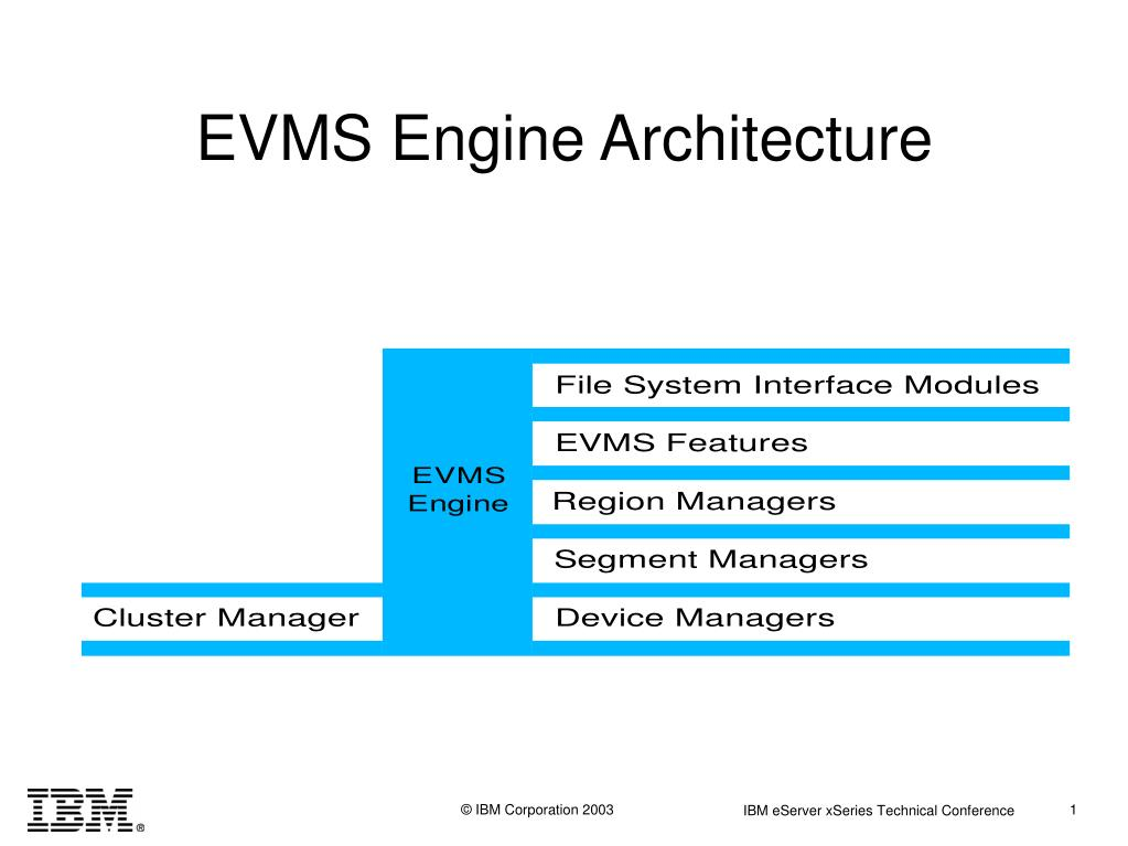 EVMS Engine Architecture