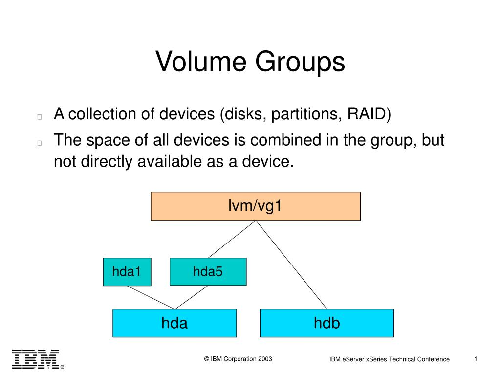 Volume Groups