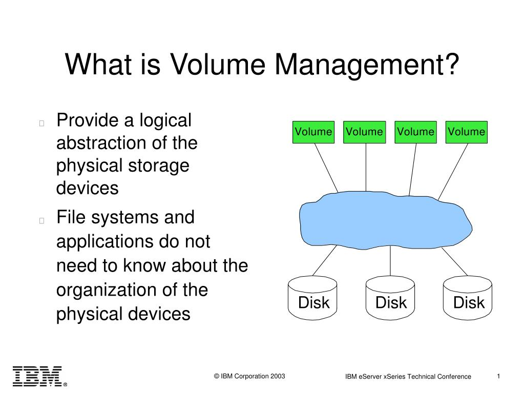 What is Volume Management?