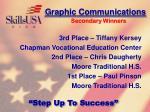 graphic communications76