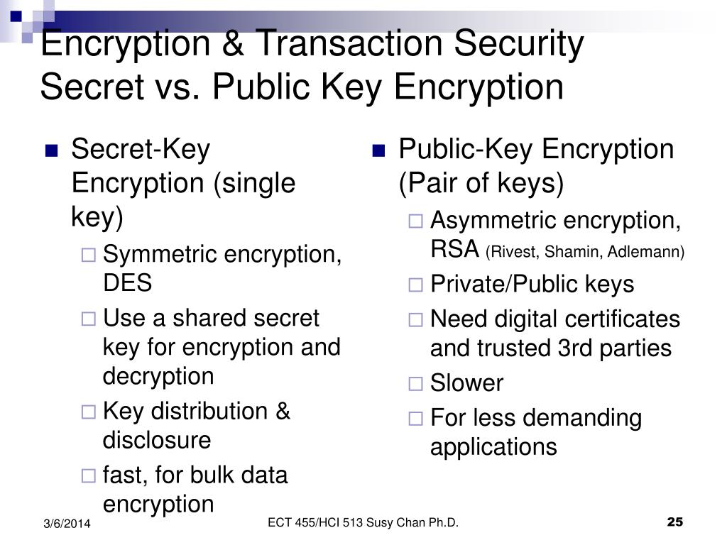 Secret-Key Encryption (single key)