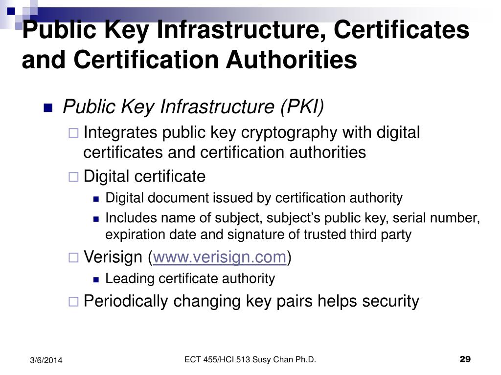 Public Key Infrastructure, Certificates and Certification Authorities
