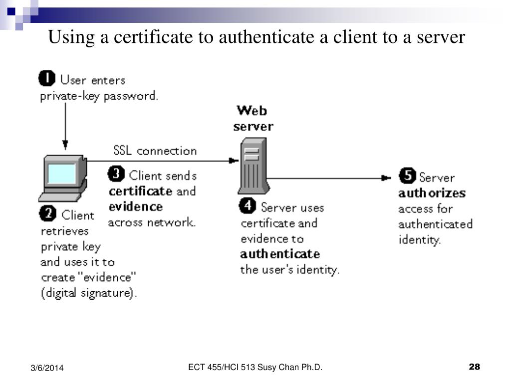 Using a certificate to authenticate a client to a server