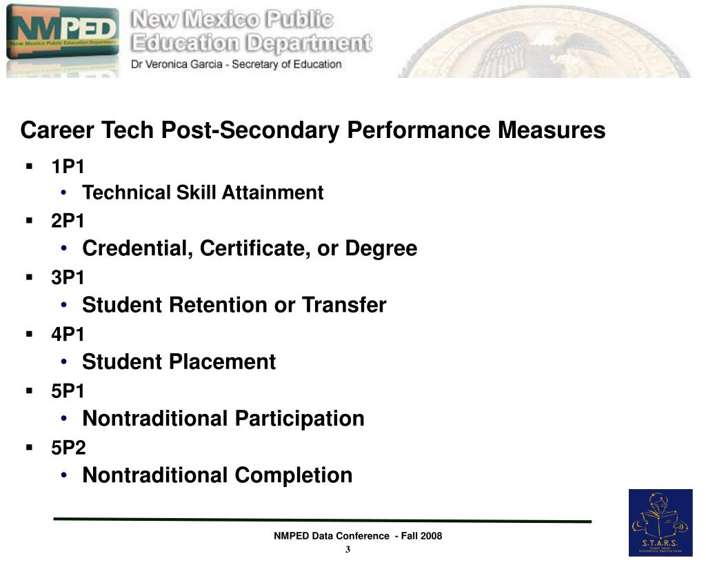 Career Tech Post-Secondary Performance Measures
