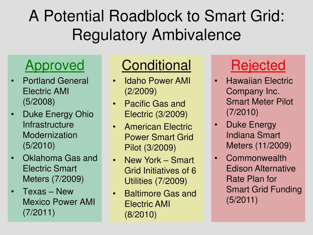 A Potential Roadblock to Smart Grid: