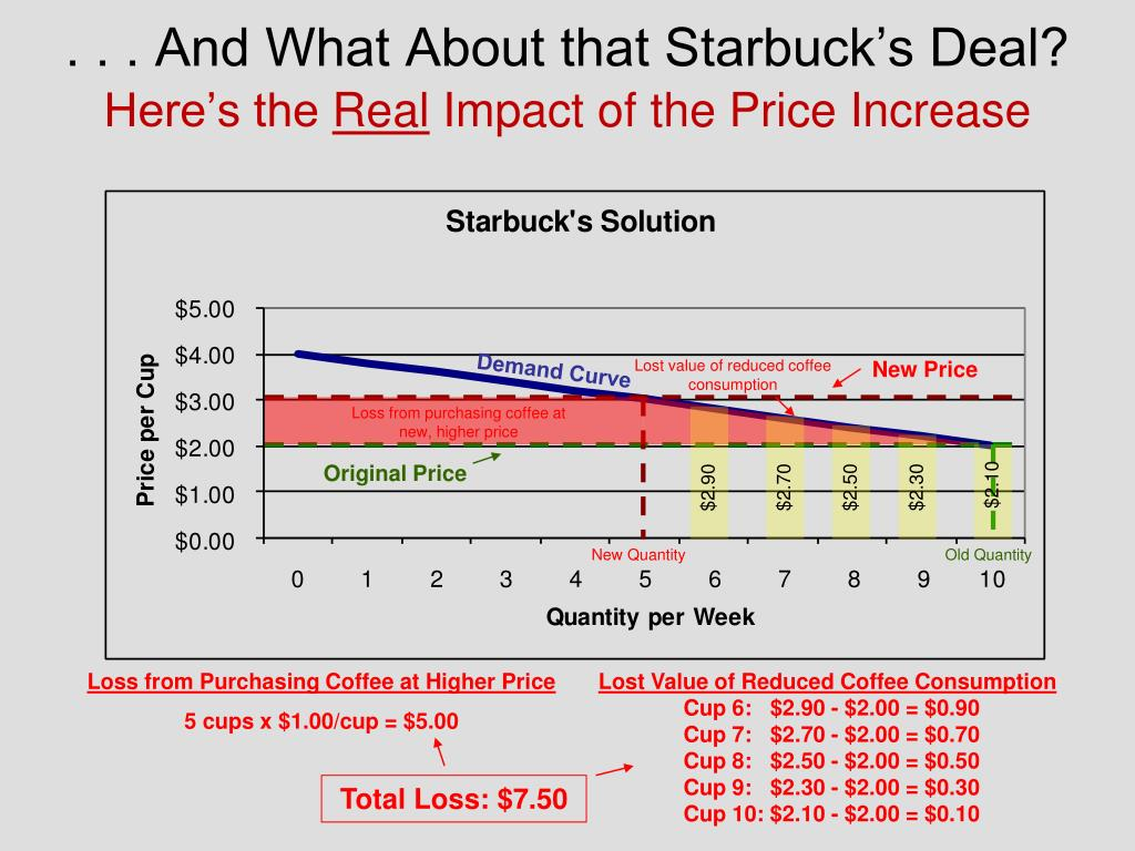 . . . And What About that Starbuck's Deal?