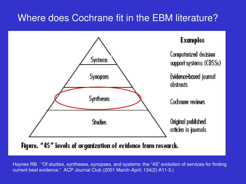Where does Cochrane fit in the EBM literature?