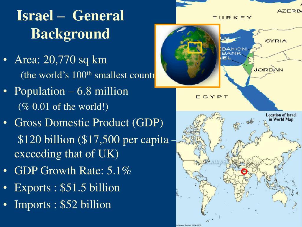 Israel –  General Background
