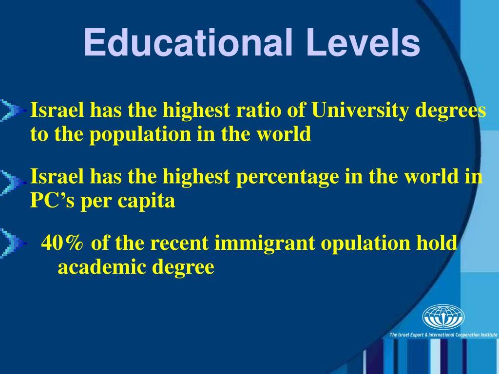 Educational Levels