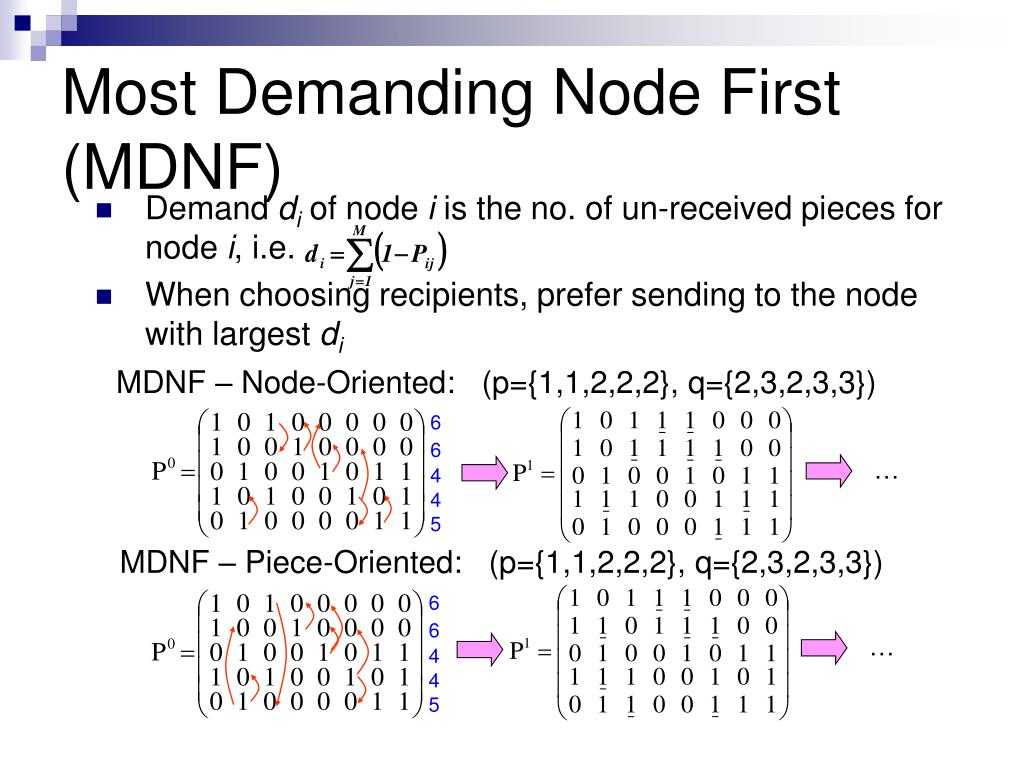 Most Demanding Node First (MDNF)