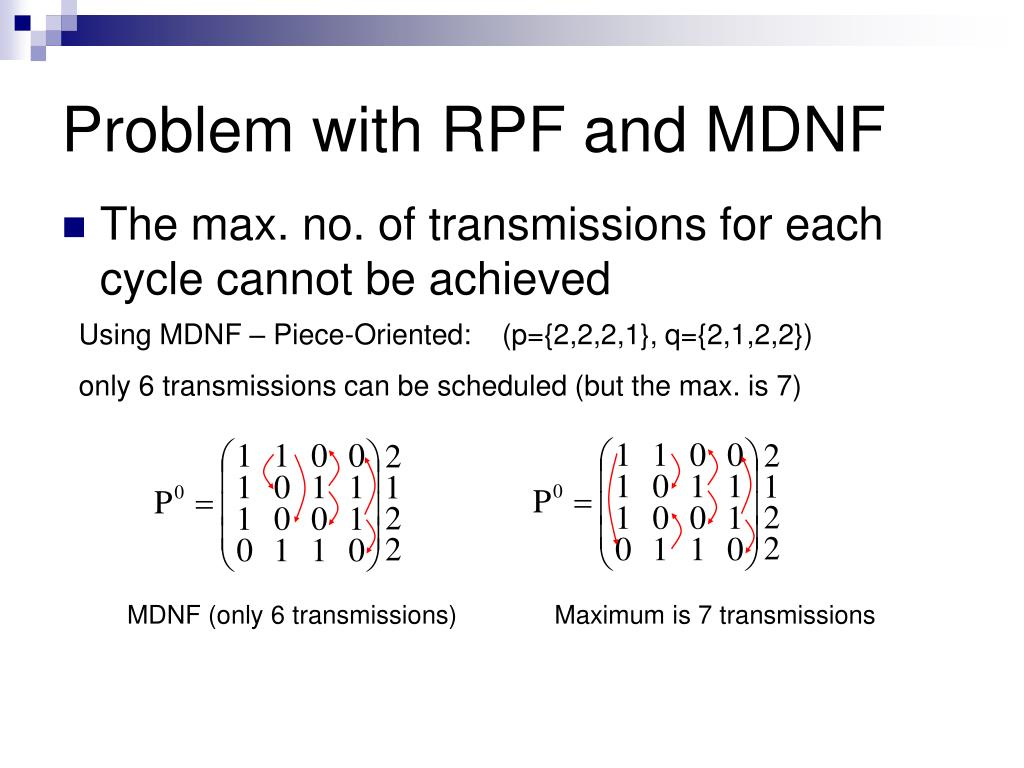 Problem with RPF and MDNF