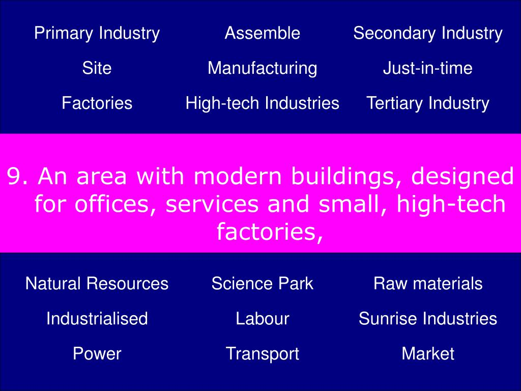9. An area with modern buildings, designed for offices, services and small, high-tech factories,