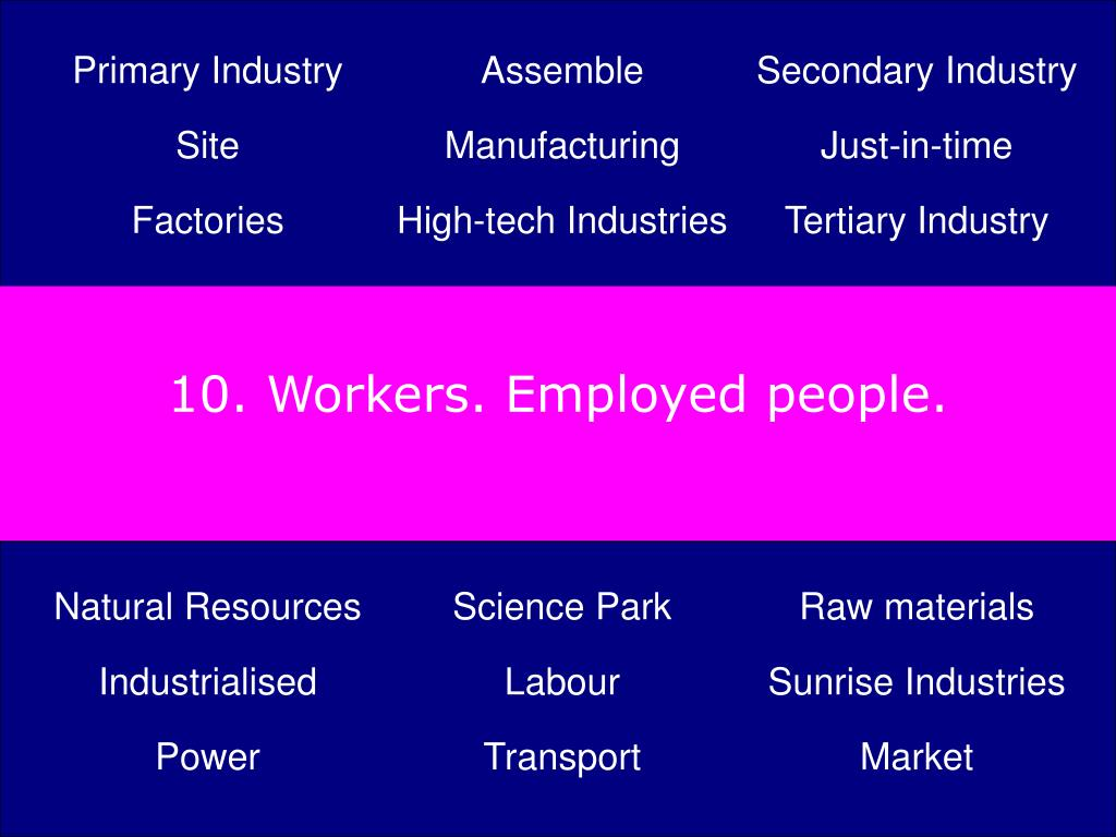 10. Workers. Employed people.