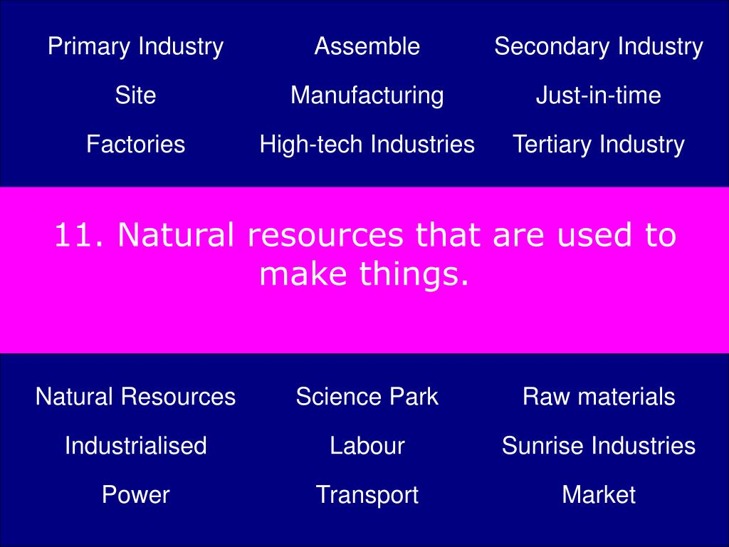 11. Natural resources that are used to make things.
