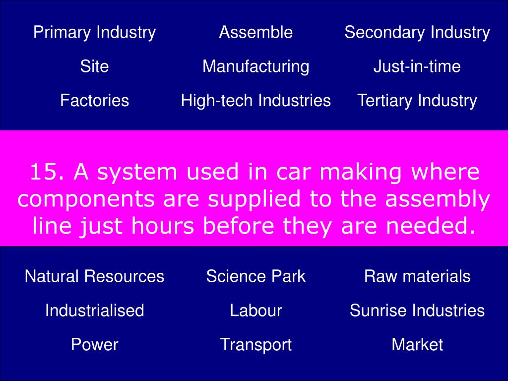 15. A system used in car making where components are supplied to the assembly line just hours before they are needed.