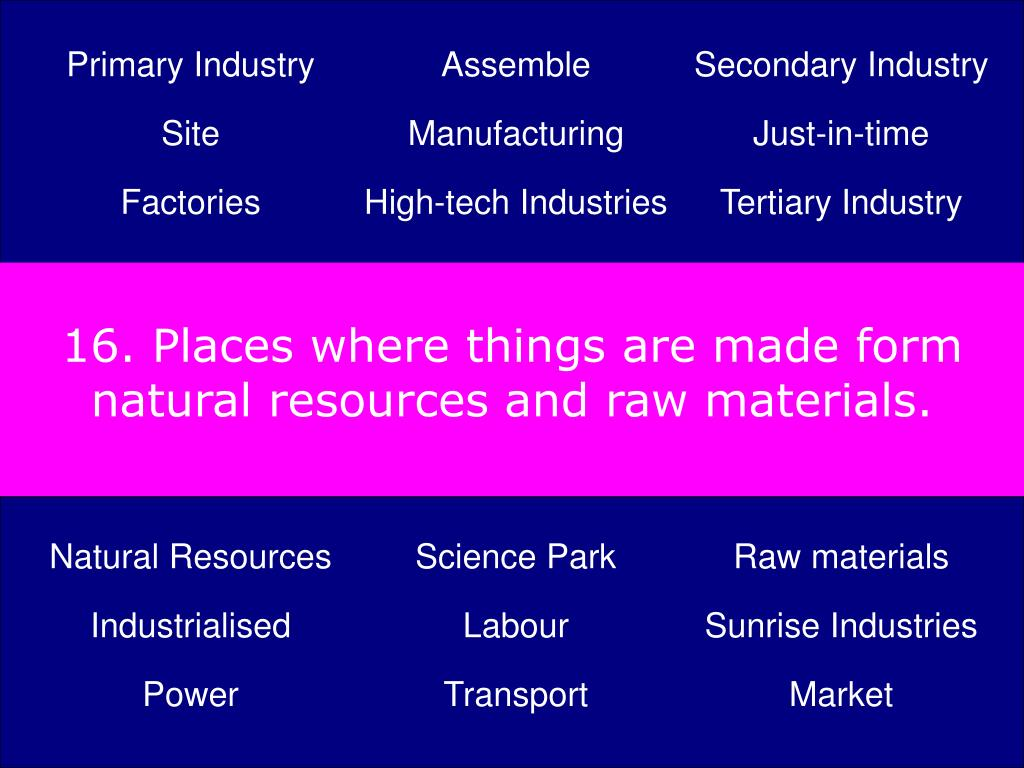 16. Places where things are made form natural resources and raw materials.