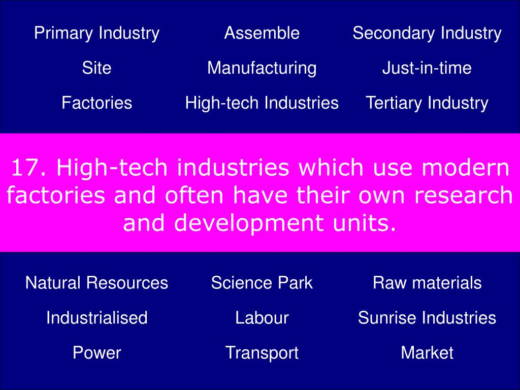 17. High-tech industries which use modern factories and often have their own research and development units.