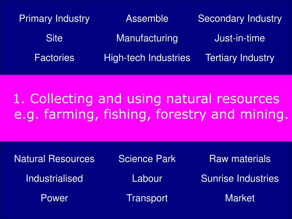 1. Collecting and using natural resources e.g. farming, fishing, forestry and mining.