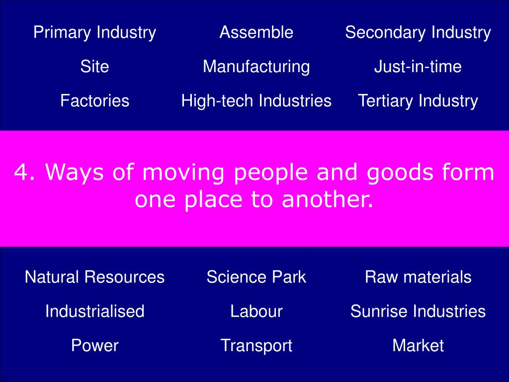 4. Ways of moving people and goods form one place to another.