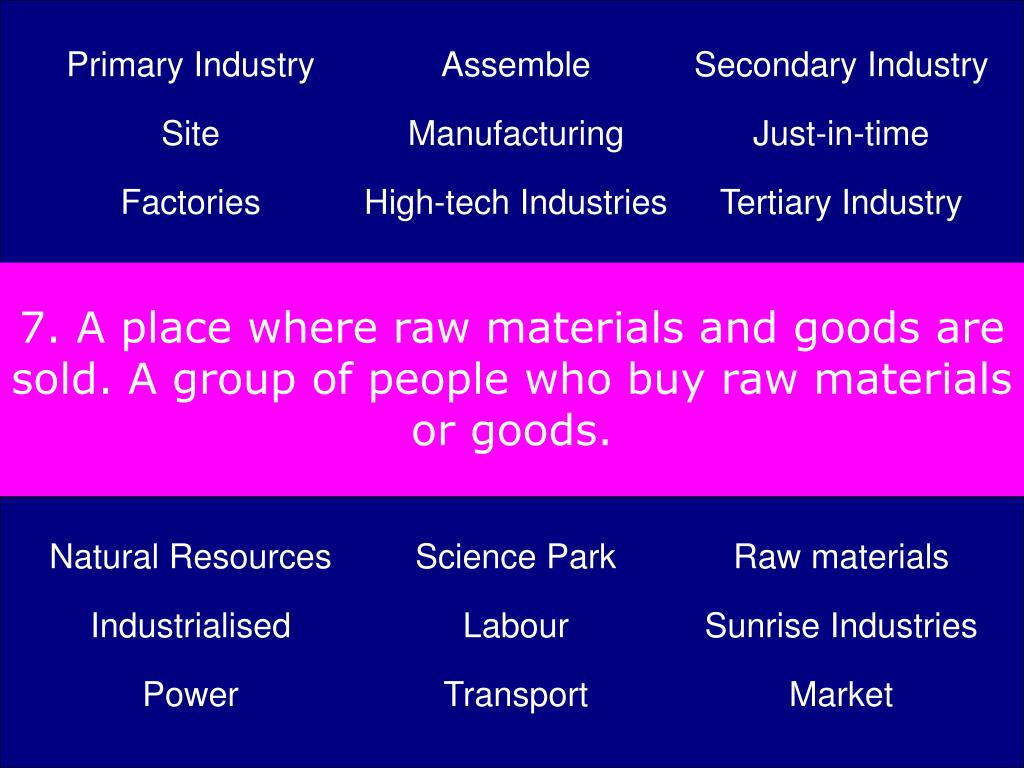 7. A place where raw materials and goods are sold. A group of people who buy raw materials or goods.
