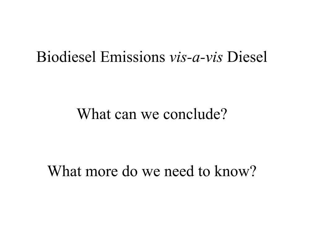 Biodiesel Emissions
