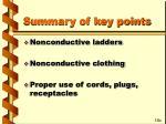 summary of key points45