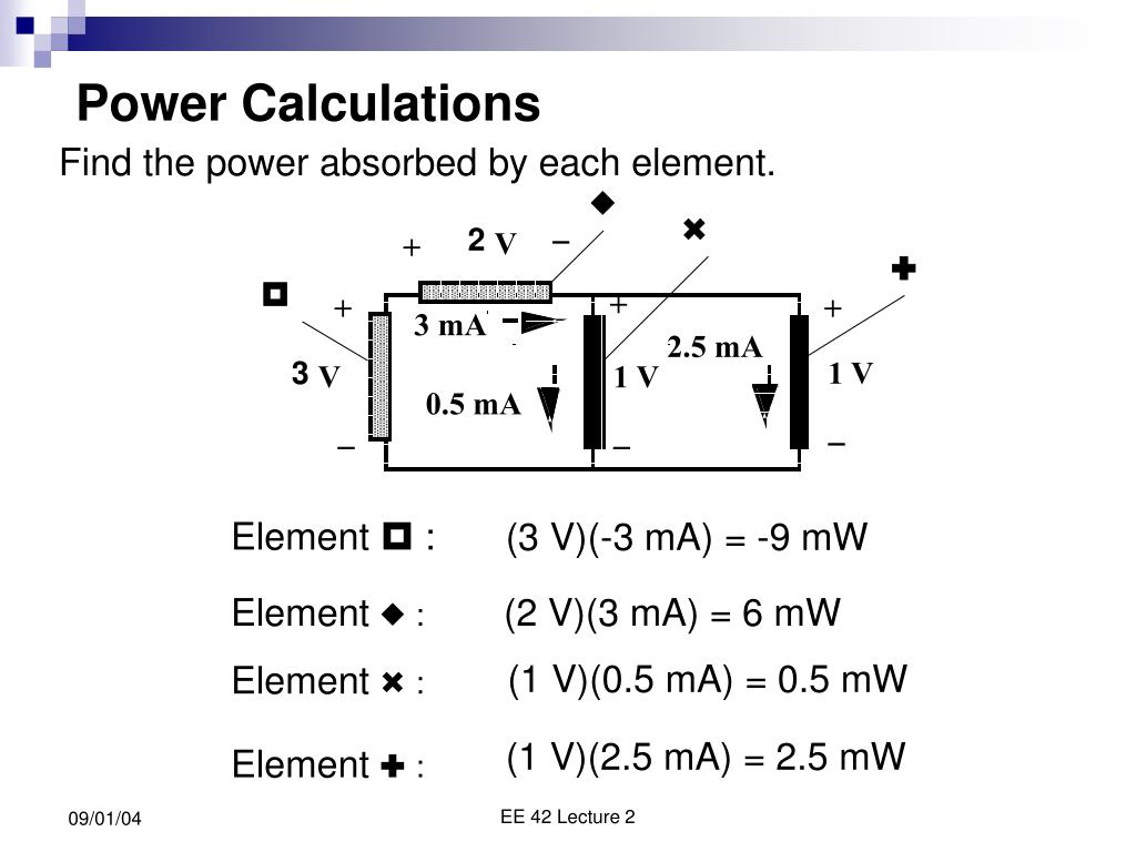 Power Calculations
