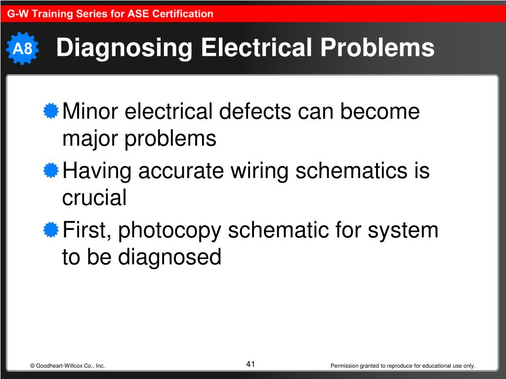 Diagnosing Electrical Problems