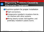 diagnosing problems caused by aftermarket equipment70