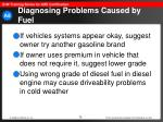 diagnosing problems caused by fuel72
