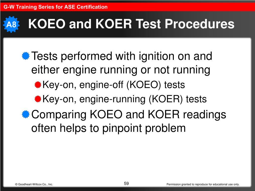 KOEO and KOER Test Procedures