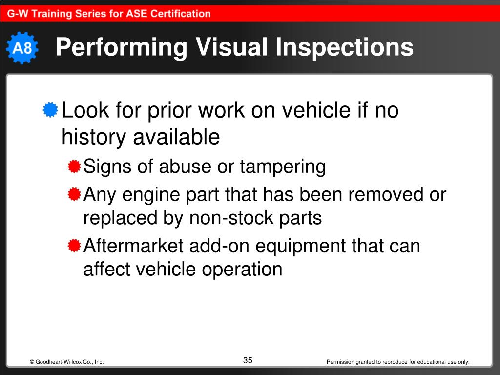 Performing Visual Inspections