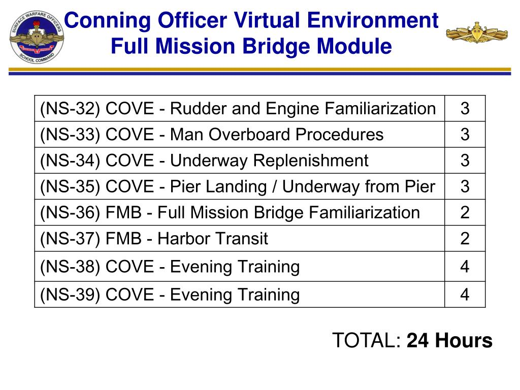 Conning Officer Virtual Environment