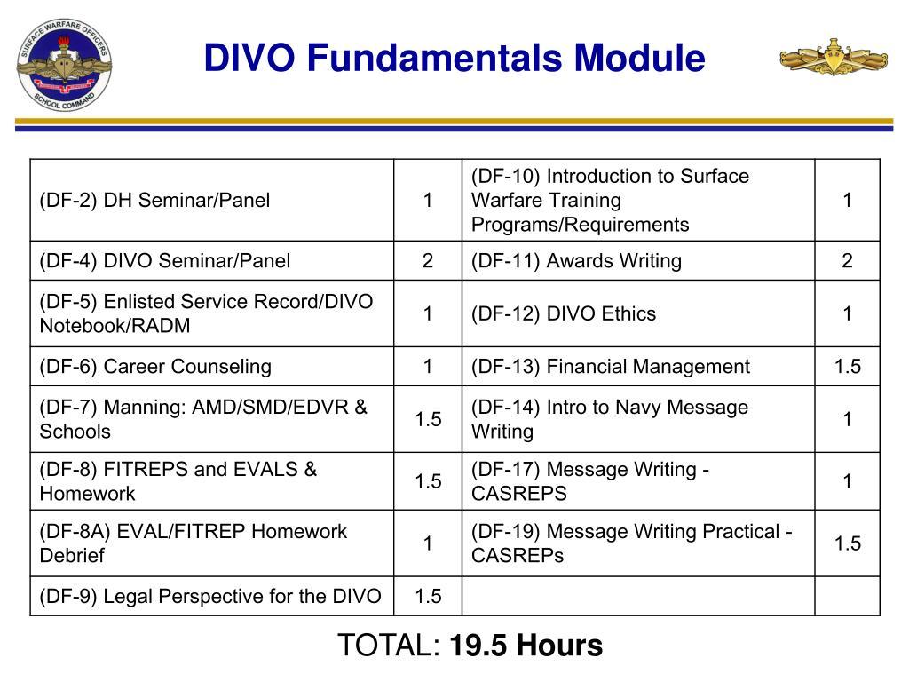 DIVO Fundamentals Module