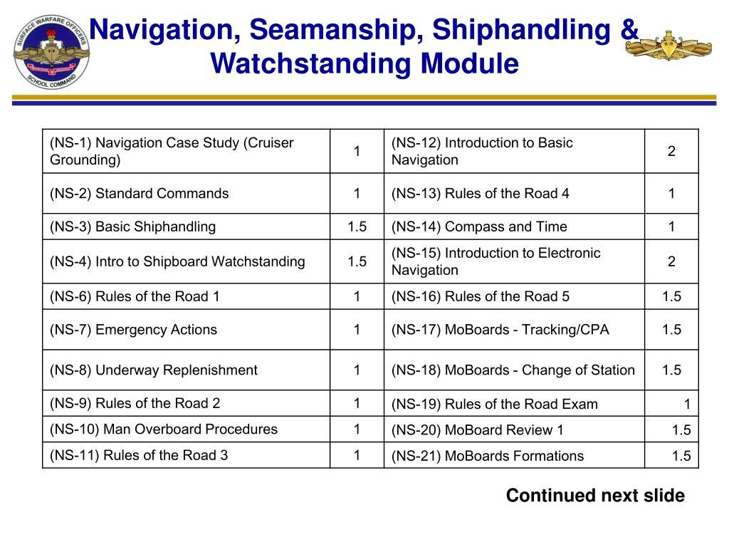Navigation, Seamanship, Shiphandling & Watchstanding Module