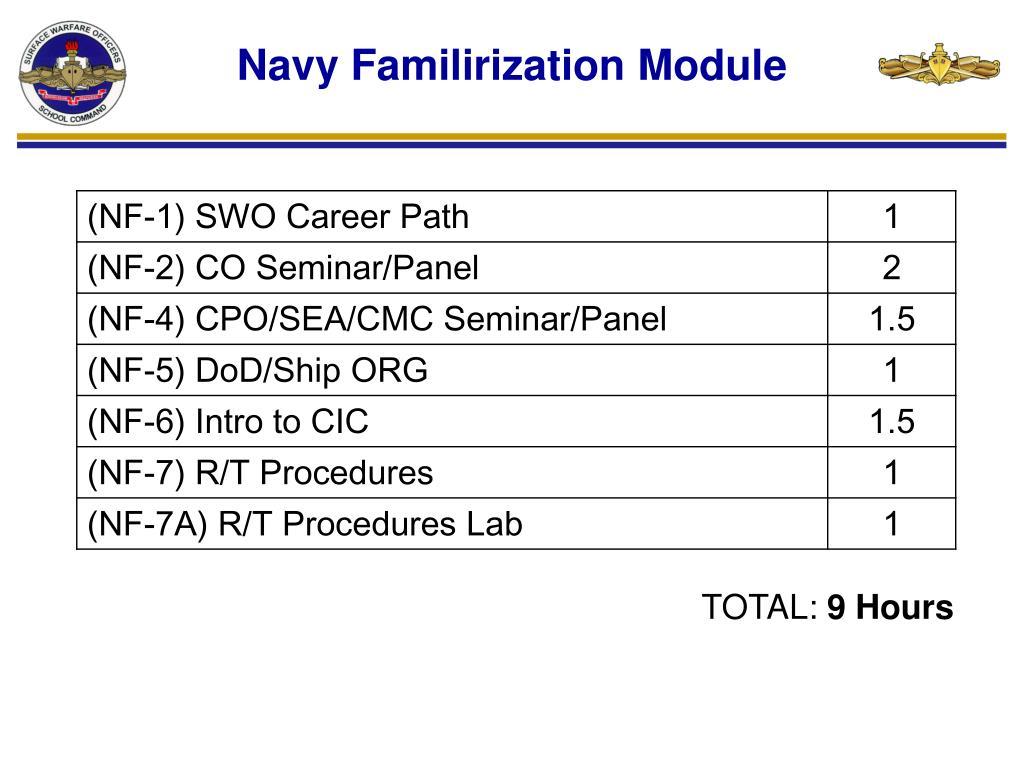 Navy Familirization Module