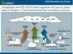 ghg emissions by scope