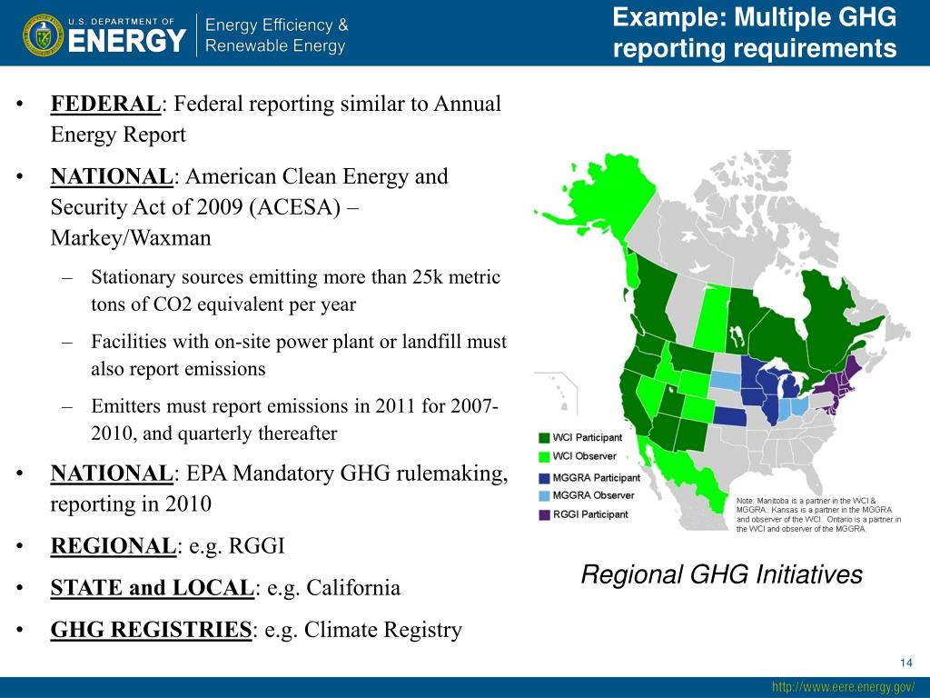 Example: Multiple GHG reporting requirements