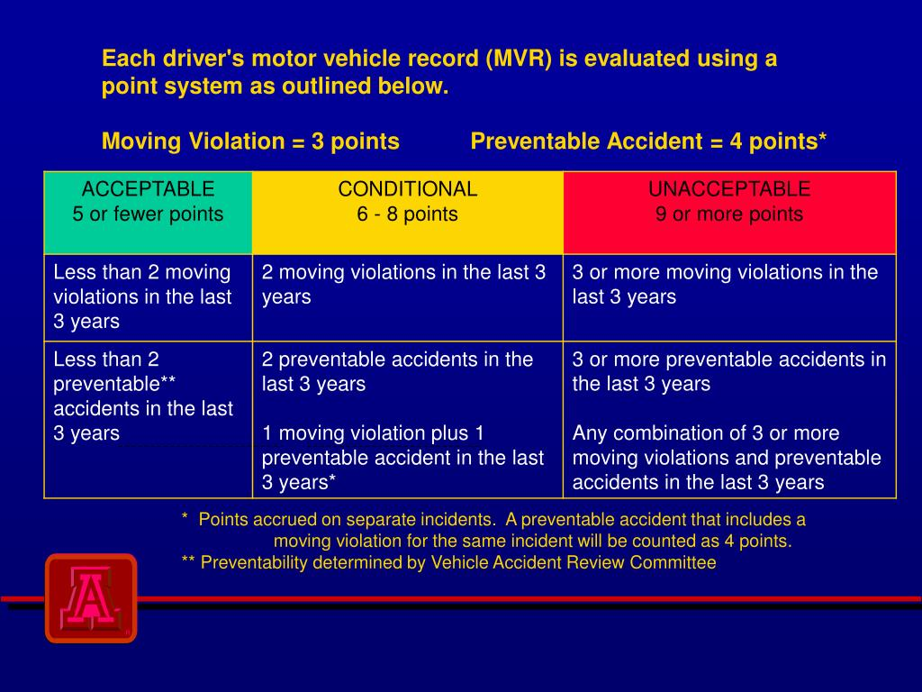 Each driver's motor vehicle record (MVR) is evaluated using a point system as outlined below.