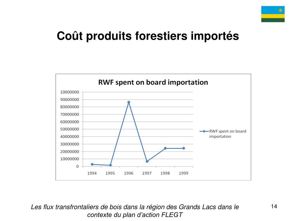 Coût produits forestiers importés
