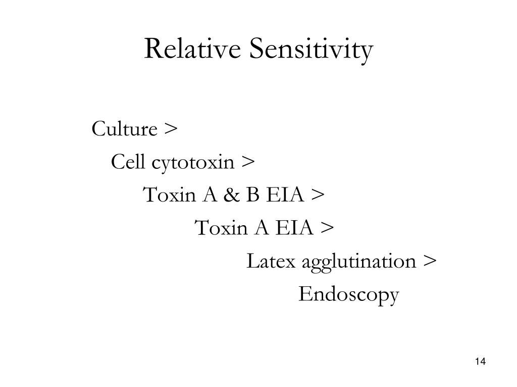 Relative Sensitivity