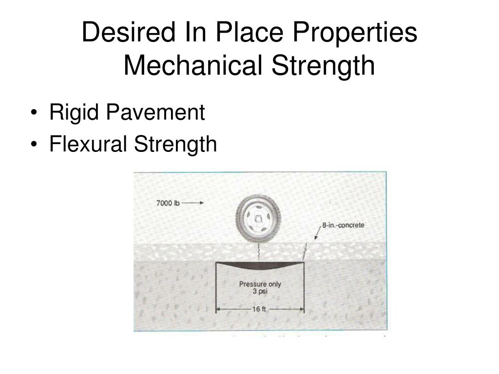 Desired In Place Properties