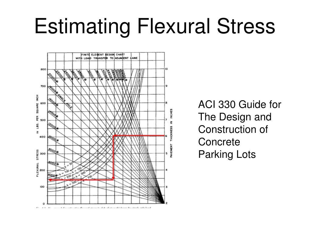 Estimating Flexural Stress