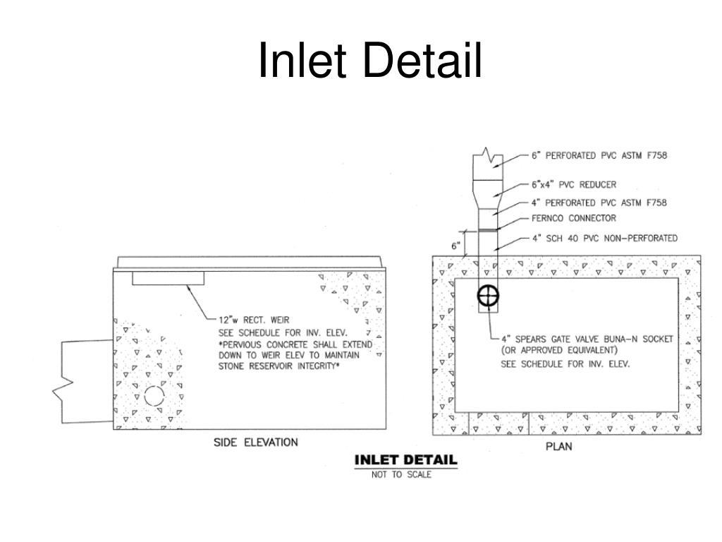 Inlet Detail